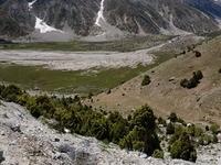 Nanga Parbat Rupal Face Trek along with Shaigi Peak Climbing.