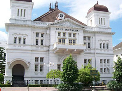 Tourist Attractions In Yogyakarta