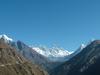 Everest Views Namche