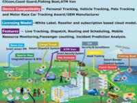 Smart Platform Igs Connect