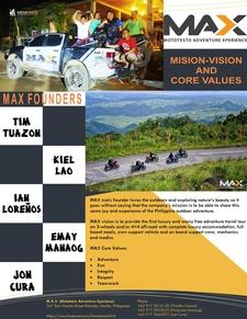 Max Company Profile2