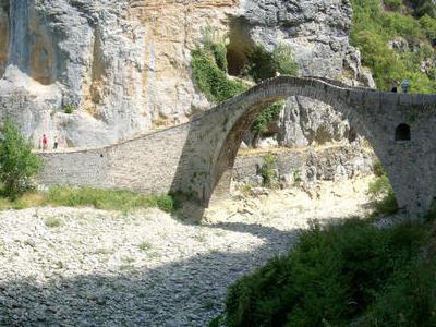 Kokori's Bridge
