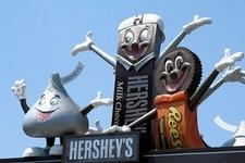 Hershey Characters