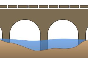Macleay River Bridge