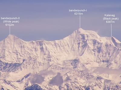 Bunder Punch Glacier Uttaranchal