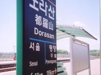 Dorasan