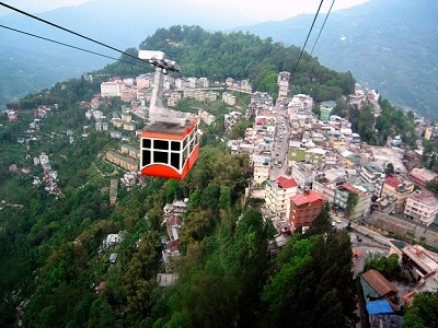 Gangtok Cable Car