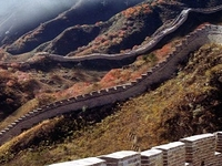 Beijing Two Days Top Attractions Sightseeing Private Tour