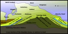 Kent Geology Wealden Dome