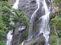 Khlong Lan Parque Nacional