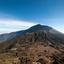 Mount Meru Trekking Tour