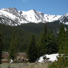 View Of The Mummy Range