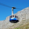 Table Mountain With Cable Car