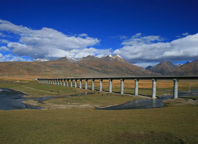 8 Days Beijing - Lhasa Budget Tour Photos