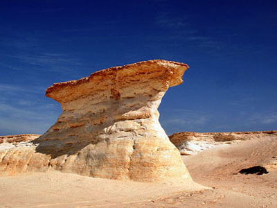 Tourist Attractions In Dukhan