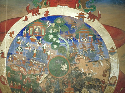 Wheel Of Life In Bardan Monastery