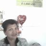 Beatriz Castaneda