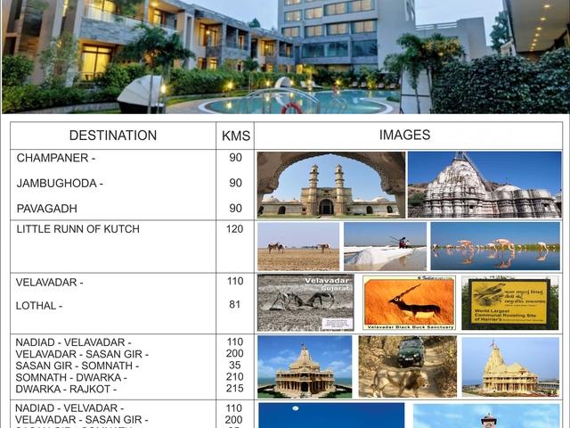 Grand Gujarat Photos