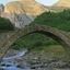 Tourism Albania